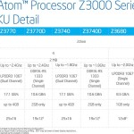 Intel Bay Trail обещает успех