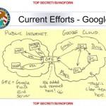 АНБ перехватывало трафик Google и Yahoo в их датацентрах