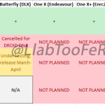 HTC One: Android KitKat подтверждена