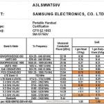 Комиссия FCC одобрила смартфон Samsung SM-W750V Huron