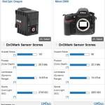 Кинокамера RED Epic Dragon обошла зеркалки в фототестах DxOMark, набрав 101 балл из 100